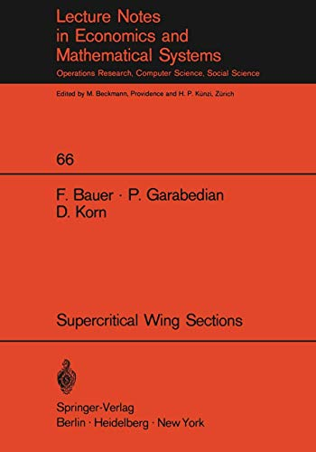 A Theory of Supercritical Wing Sections, with Computer ...