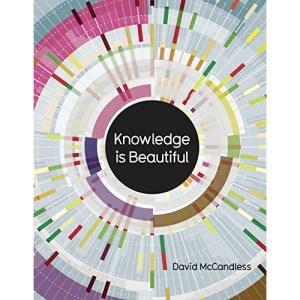 Knowledge is Beautiful