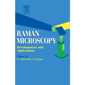 Raman Microscopy: Developments and Applications