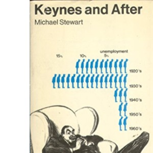 Keynes and After (Pelican)
