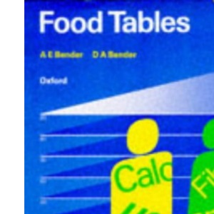 Food Tables