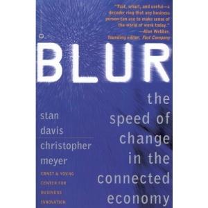 Blur: Speed of Change