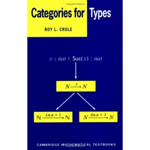Categories for Types