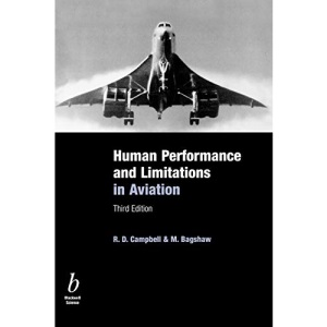 Human Performance and Limitations and Aviation
