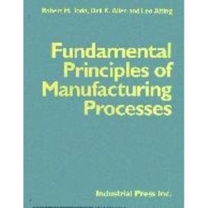 Fundamental Principles of Manufacturing Processes
