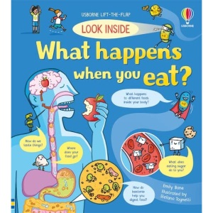 Look Inside What Happens When You Eat: 1