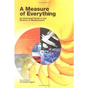 Measure of Everything