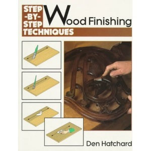 Wood Finishing: Step-by-step Techniques
