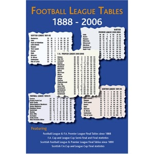 Football League Tables, 1888-2006