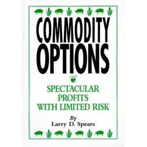 Commodity Options: Speculated Profit With Limited Risk