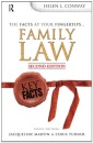 Family Law (Key Facts)